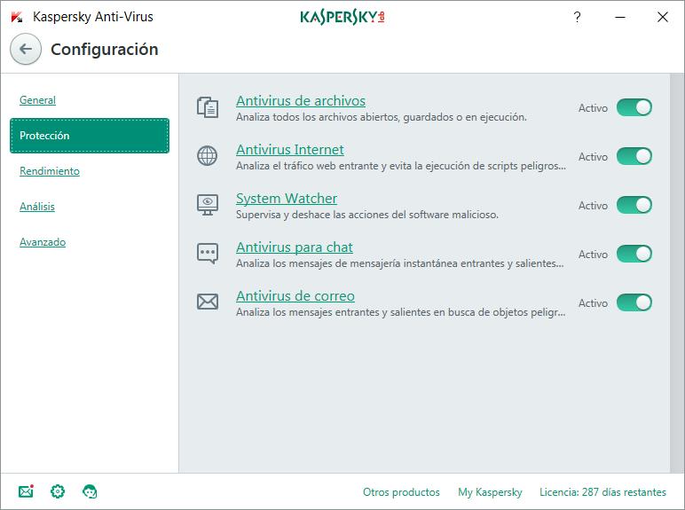 Análisis de Kaspersky Antivirus 2018